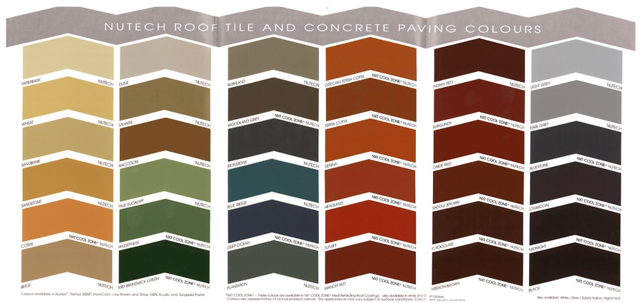 Nutech Coloured Sealer Icr Concrete Supplies